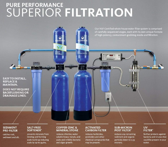 whole-house-water-filter-with-professional-installation-kit