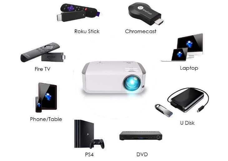best projectors for home theater under 300