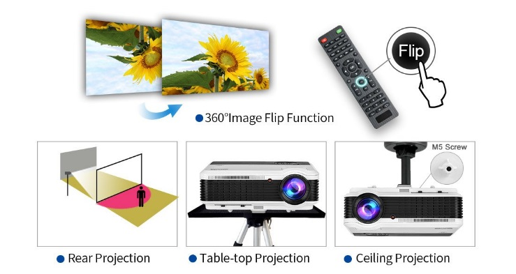 eug lcd led multimedia hd video projector