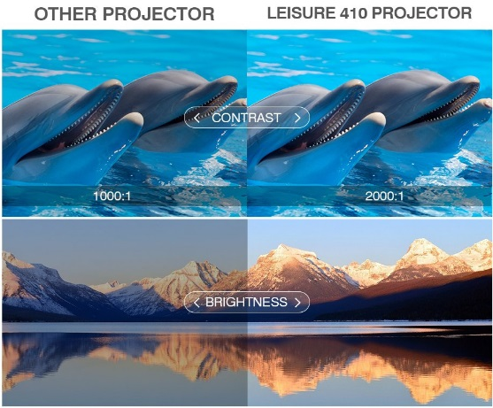 vankyo leisure 410 led projector with other projector in the market
