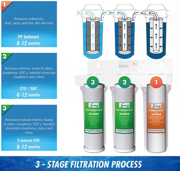 3-Stage Drinking Water Filtration System